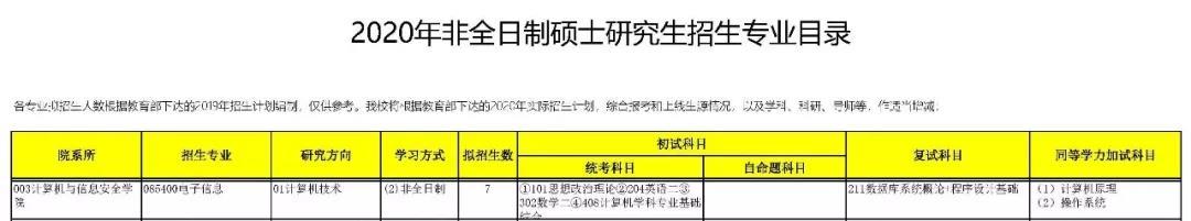 2020年桂林电子科技大学计算机改考408